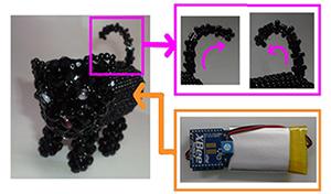 beads-robot