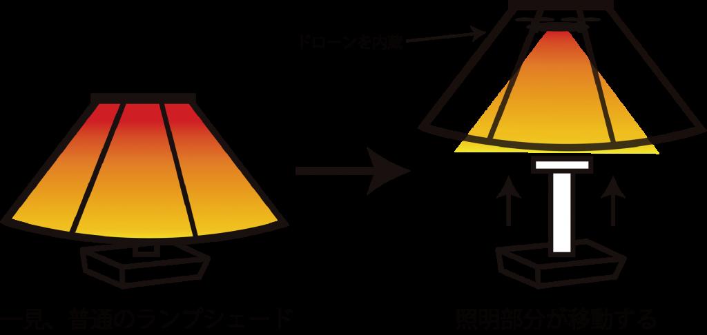 drone- lamp_concept